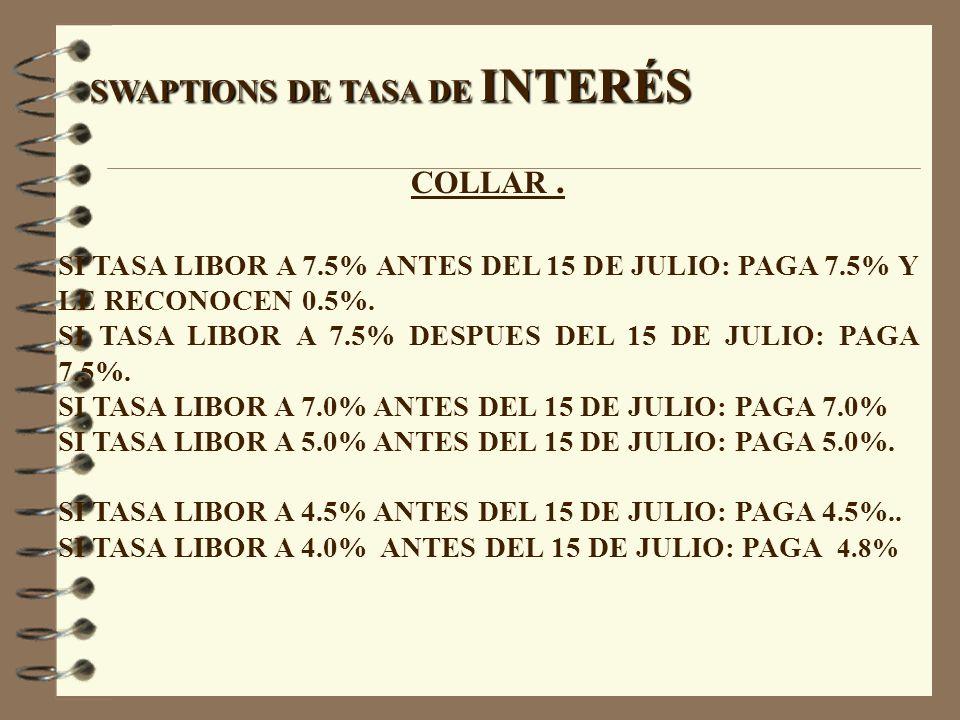 SWAPTIONS DE TASA DE INTERÉS COLLAR. SI TASA LIBOR A 7.5% ANTES DEL 15 DE JULIO: PAGA 7.5% Y LE RECONOCEN 0.5%. SI TASA LIBOR A 7.5% DESPUES DEL 15 DE