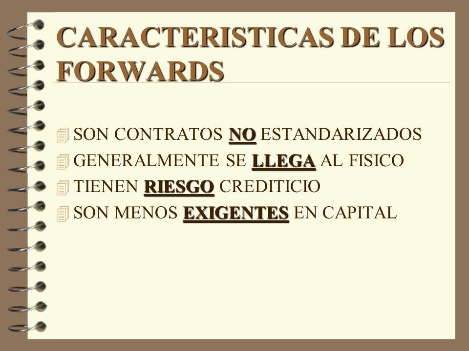 CARACTERISTICAS DE LOS FORWARDS NO 4 SON CONTRATOS NO ESTANDARIZADOS LLEGA 4 GENERALMENTE SE LLEGA AL FISICO RIESGO 4 TIENEN RIESGO CREDITICIO EXIGENT
