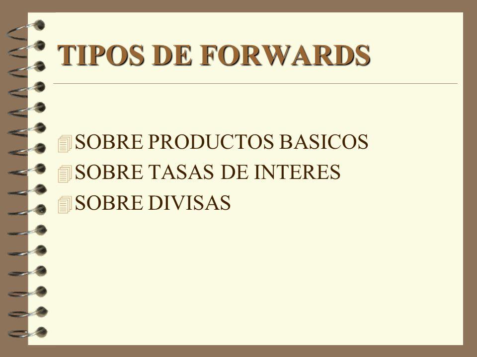 TIPOS DE FORWARDS 4 SOBRE PRODUCTOS BASICOS 4 SOBRE TASAS DE INTERES 4 SOBRE DIVISAS