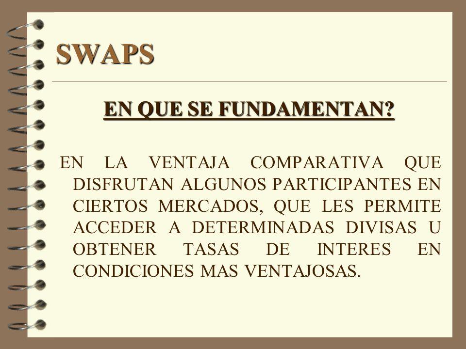 TIPOS DE SWAPS 4 SWAP DE PRODUCTOS BASICOS. 4 SWAP DE TASAS DE INTERES 4 SWAP DE DIVISAS