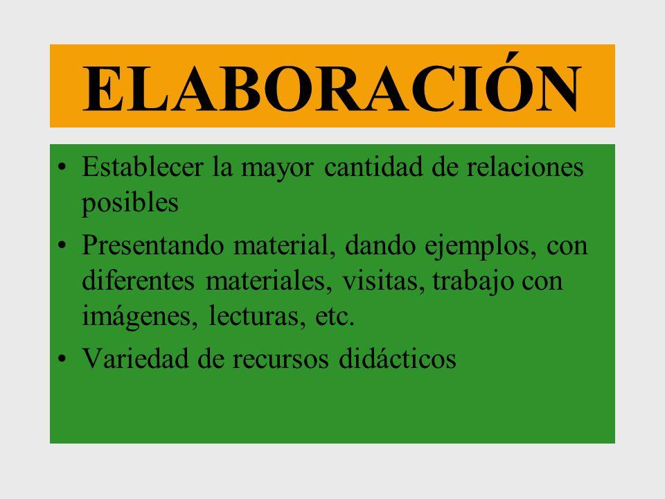 ELABORACIÓN Establecer la mayor cantidad de relaciones posibles Presentando material, dando ejemplos, con diferentes materiales, visitas, trabajo con