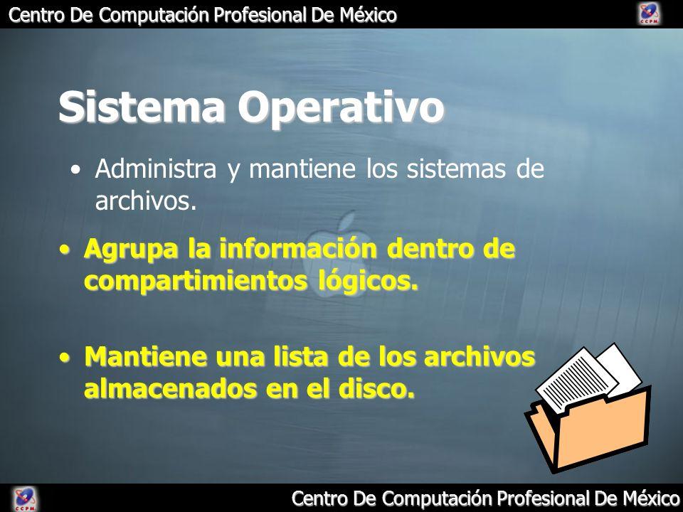 Centro De Computación Profesional De México Administra y mantiene los sistemas de archivos. Sistema Operativo Agrupa la información dentro de comparti