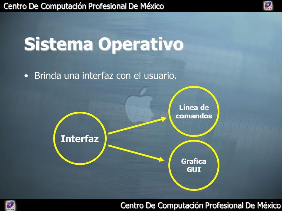 Centro De Computación Profesional De México Brinda una interfaz con el usuario. Sistema Operativo Interfaz Línea de comandos Grafica GUI