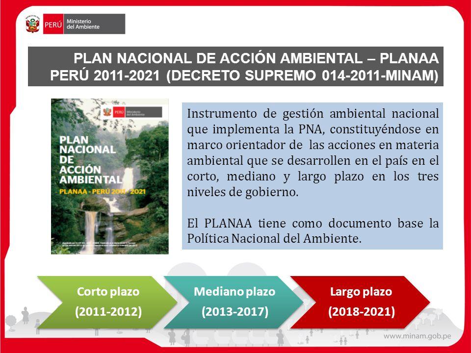 Corto plazo (2011-2012) Mediano plazo (2013-2017) Largo plazo (2018-2021) Instrumento de gestión ambiental nacional que implementa la PNA, constituyén