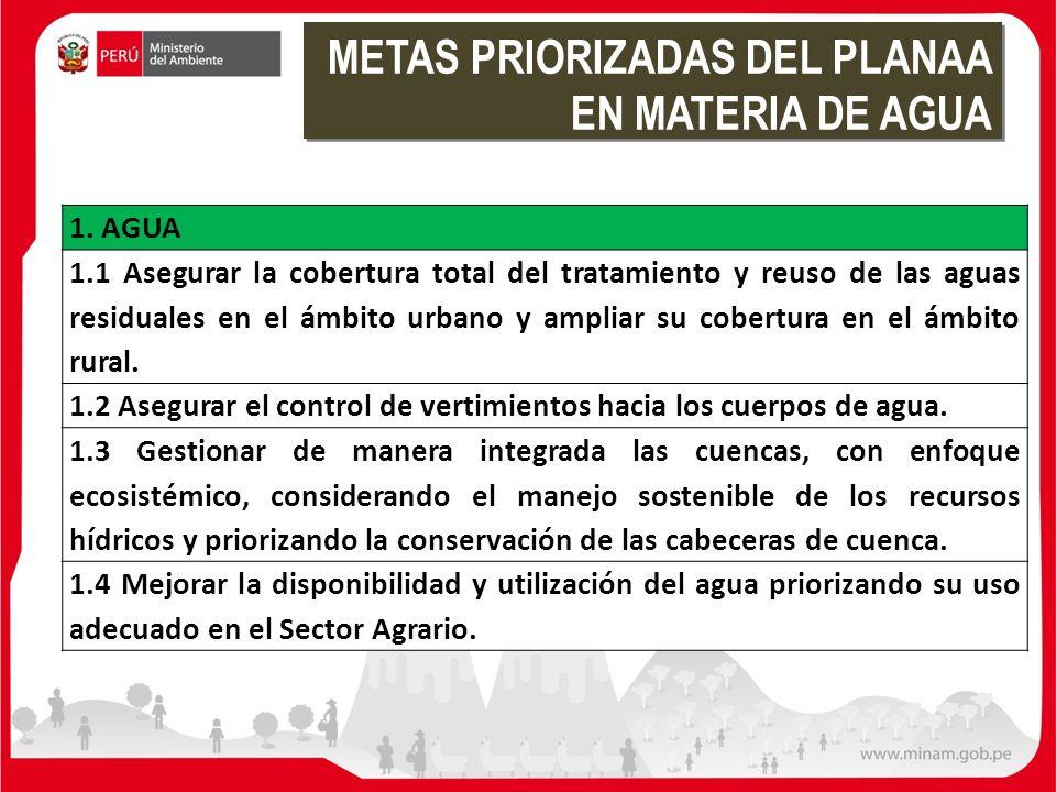 METAS PRIORIZADAS DEL PLANAA EN MATERIA DE AGUA 1. AGUA 1.1 Asegurar la cobertura total del tratamiento y reuso de las aguas residuales en el ámbito u