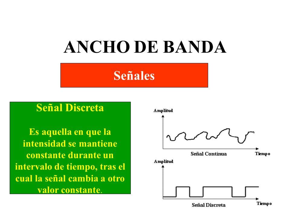 ANCHO DE BANDA Señales Señal Continua Es aquella en que la intensidad de la señal varía suavemente en el tiempo, es decir, no representa saltos o disc