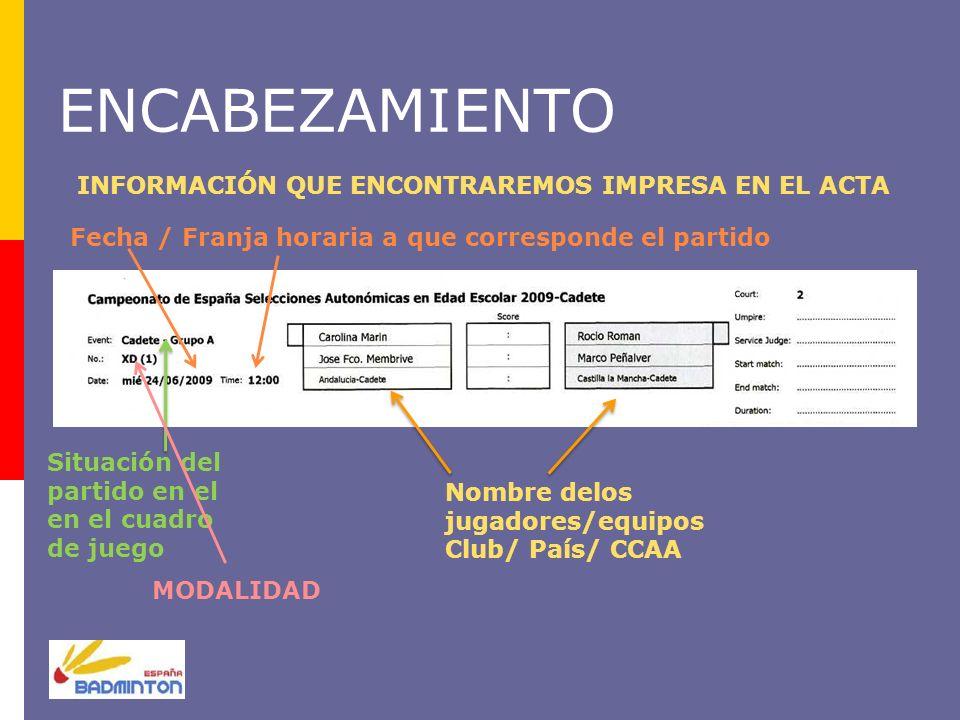 ENCABEZAMIENTO INFORMACIÓN QUE ENCONTRAREMOS IMPRESA EN EL ACTA Nombre delos jugadores/equipos Club/ País/ CCAA Situación del partido en el en el cuad