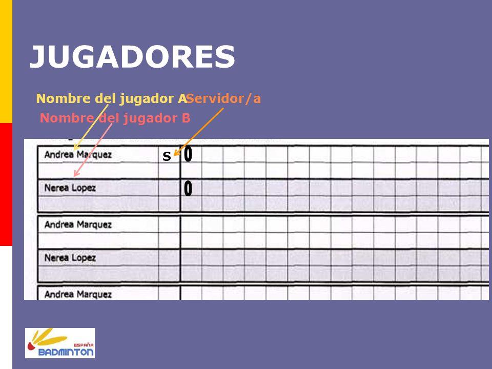 JUGADORES S Servidor/aNombre del jugador A Nombre del jugador B