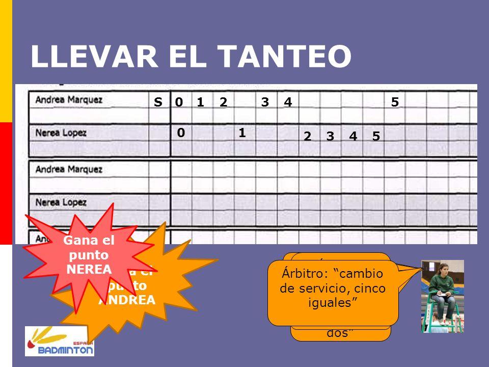 LLEVAR EL TANTEO S 0 0 Árbitro: cero-cero, jueguen 1 Árbitro: uno- cero Árbitro: dos- cero 2 Árbitro: cambio de servicio, uno- dos 1 3 Árbitro: cambio