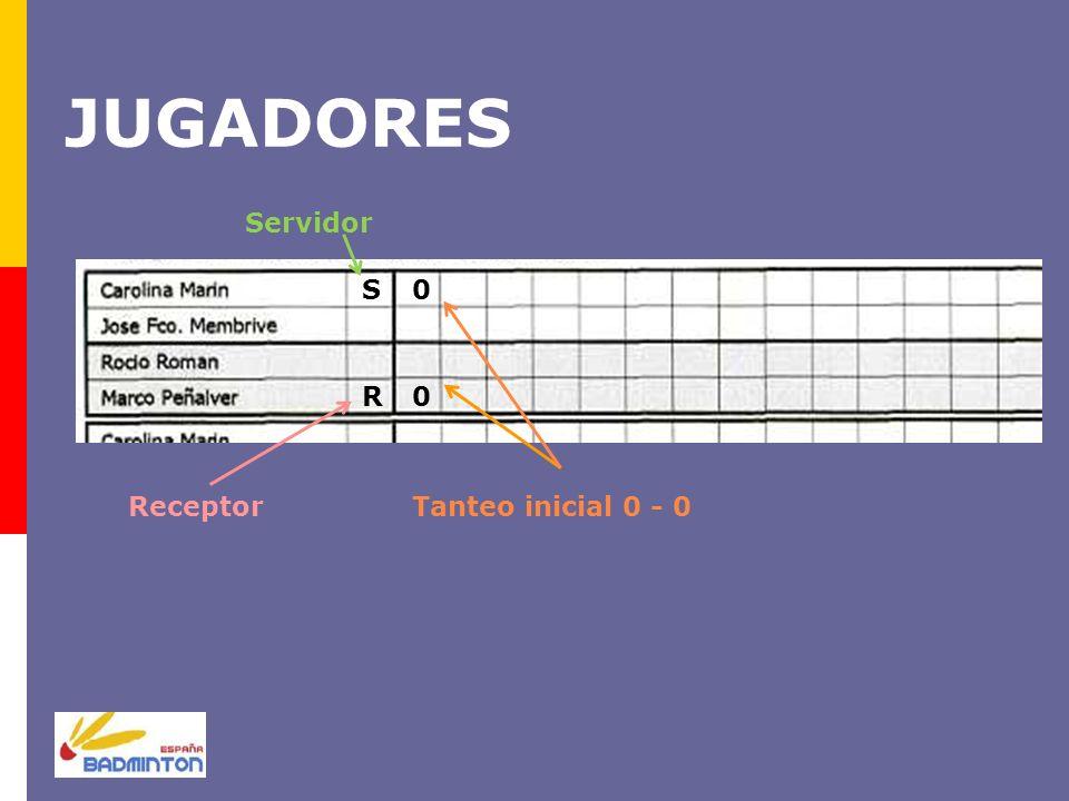 JUGADORES SRSR 0000 Servidor ReceptorTanteo inicial 0 - 0