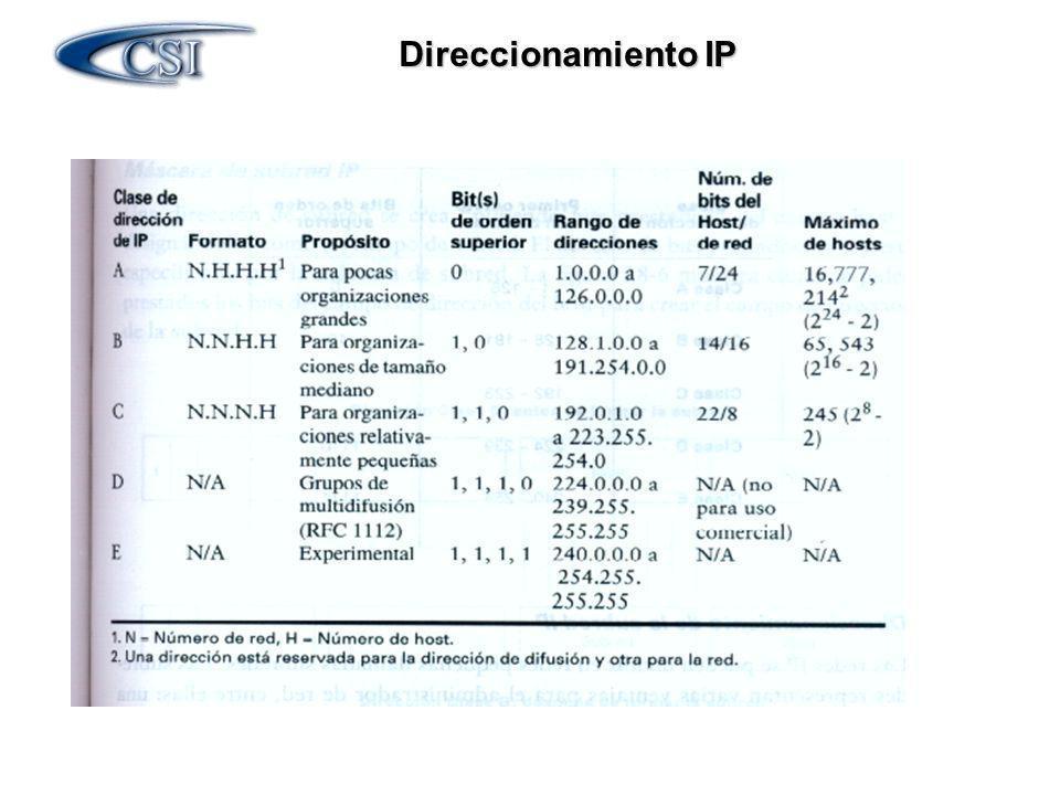 Direccionamiento IP