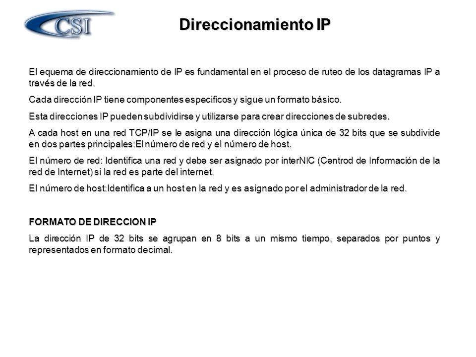 Direccionamiento IP El equema de direccionamiento de IP es fundamental en el proceso de ruteo de los datagramas IP a través de la red. Cada dirección