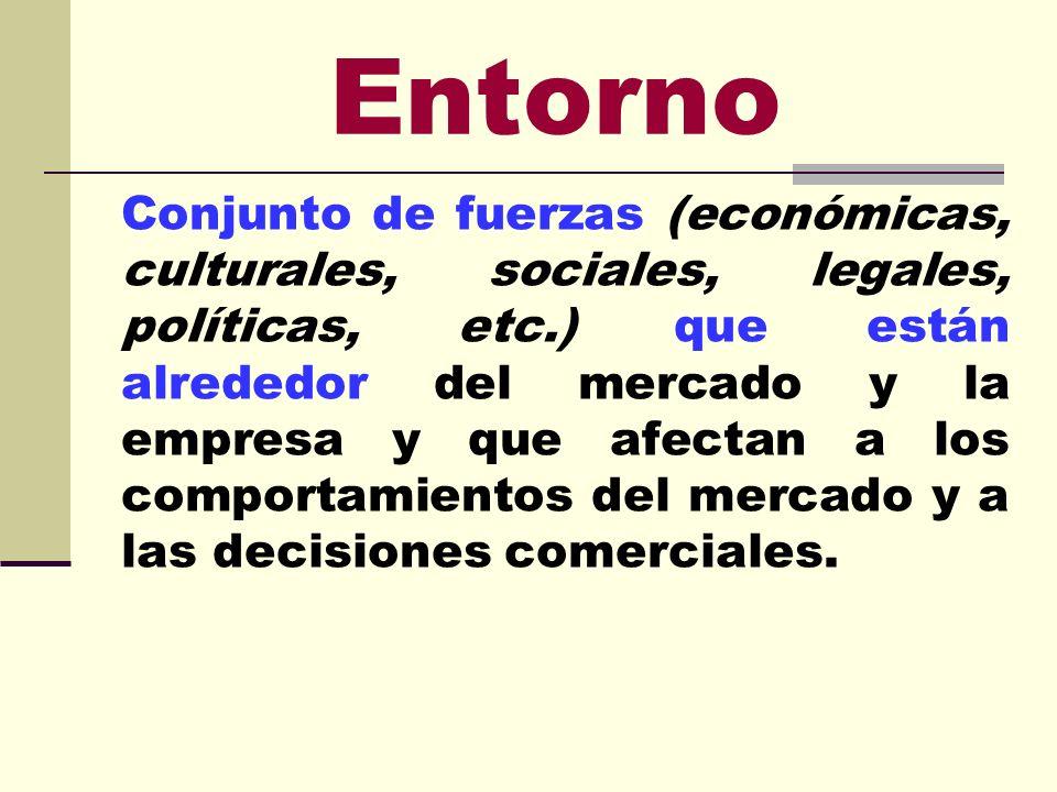 Entorno Conjunto de fuerzas (económicas, culturales, sociales, legales, políticas, etc.) que están alrededor del mercado y la empresa y que afectan a