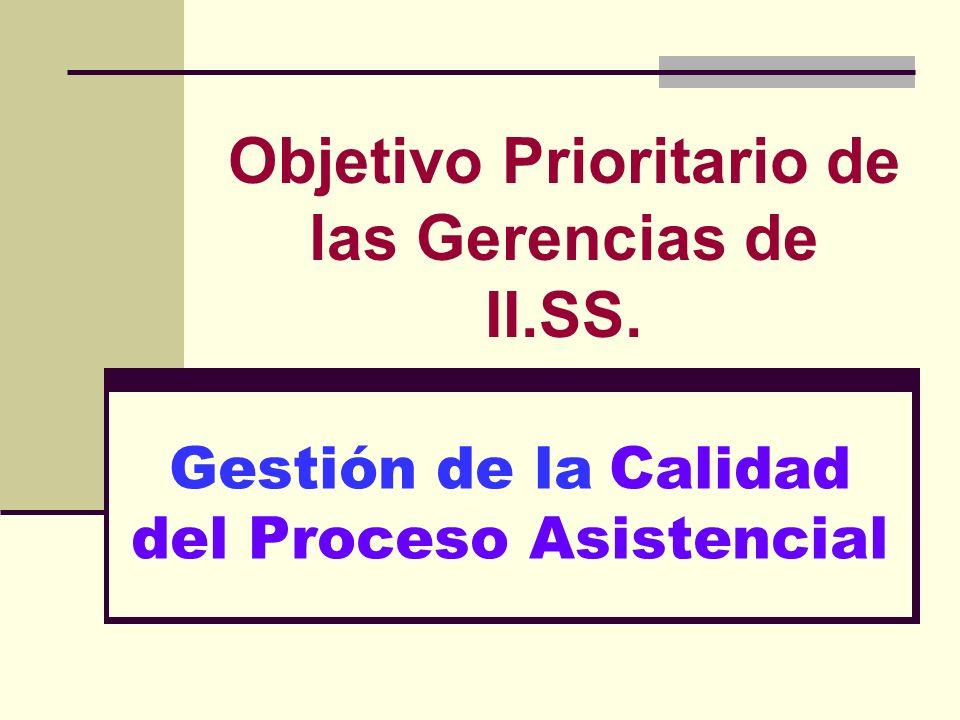 Gestión de la Calidad del Proceso Asistencial Objetivo Prioritario de las Gerencias de II.SS.