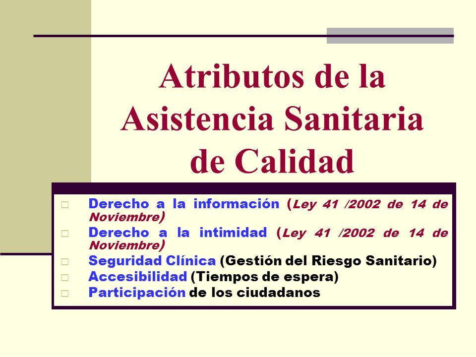 Derecho a la información ( Ley 41 /2002 de 14 de Noviembre ) Derecho a la intimidad ( Ley 41 /2002 de 14 de Noviembre ) Seguridad Clínica (Gestión del