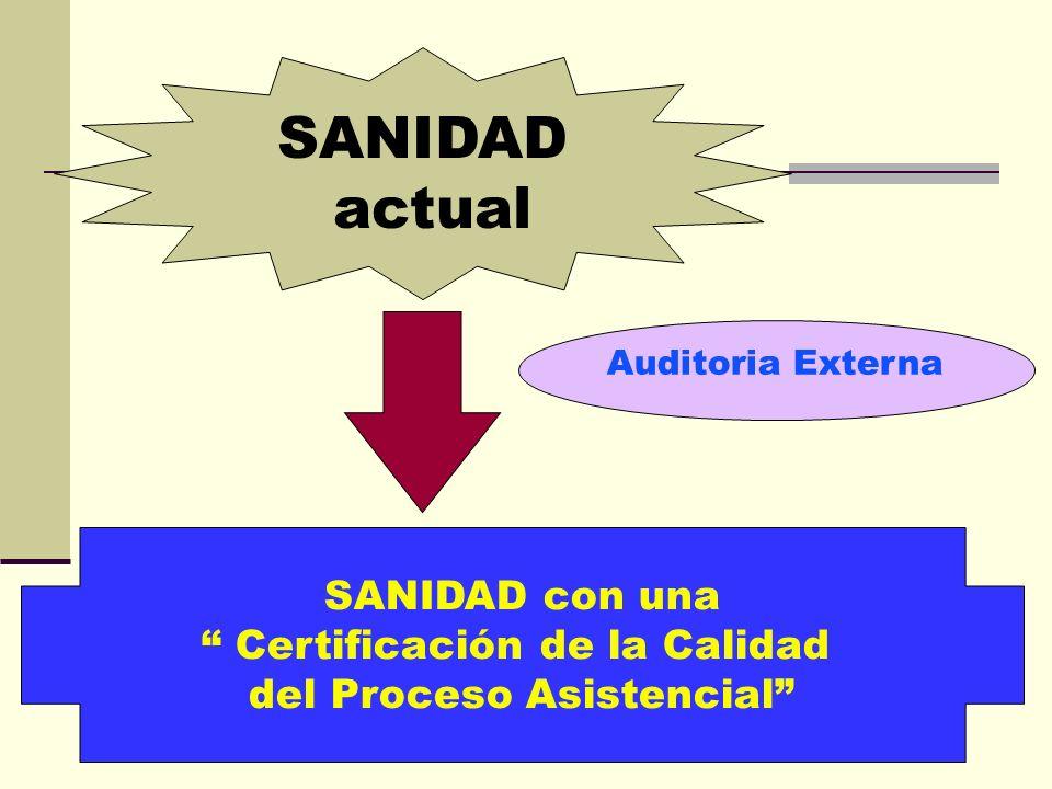 SANIDAD con una Certificación de la Calidad del Proceso Asistencial SANIDAD actual Auditoria Externa