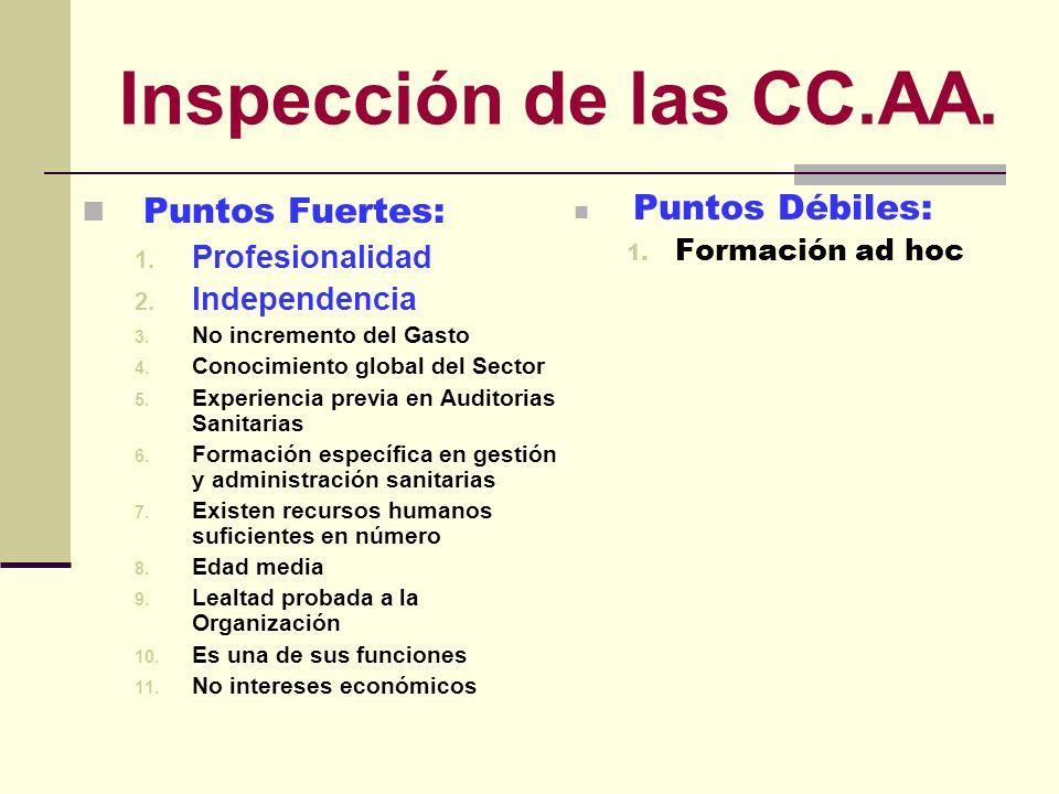 Inspección de las CC.AA. Puntos Fuertes: 1. Profesionalidad 2. Independencia 3. No incremento del Gasto 4. Conocimiento global del Sector 5. Experienc
