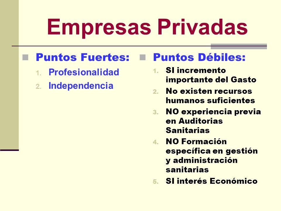 Empresas Privadas Puntos Fuertes: 1. Profesionalidad 2. Independencia Puntos Débiles: 1. SI incremento importante del Gasto 2. No existen recursos hum