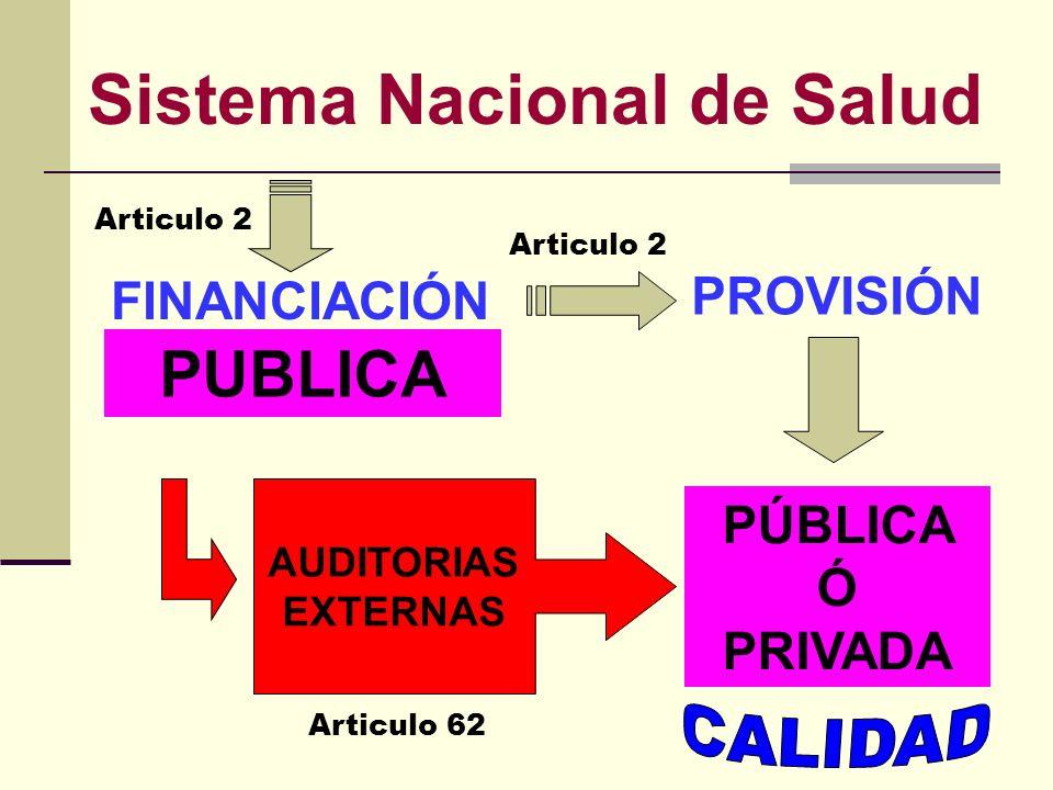 Sistema Nacional de Salud FINANCIACIÓN PROVISIÓN PUBLICA PÚBLICA Ó PRIVADA AUDITORIAS EXTERNAS Articulo 2 Articulo 62 Articulo 2