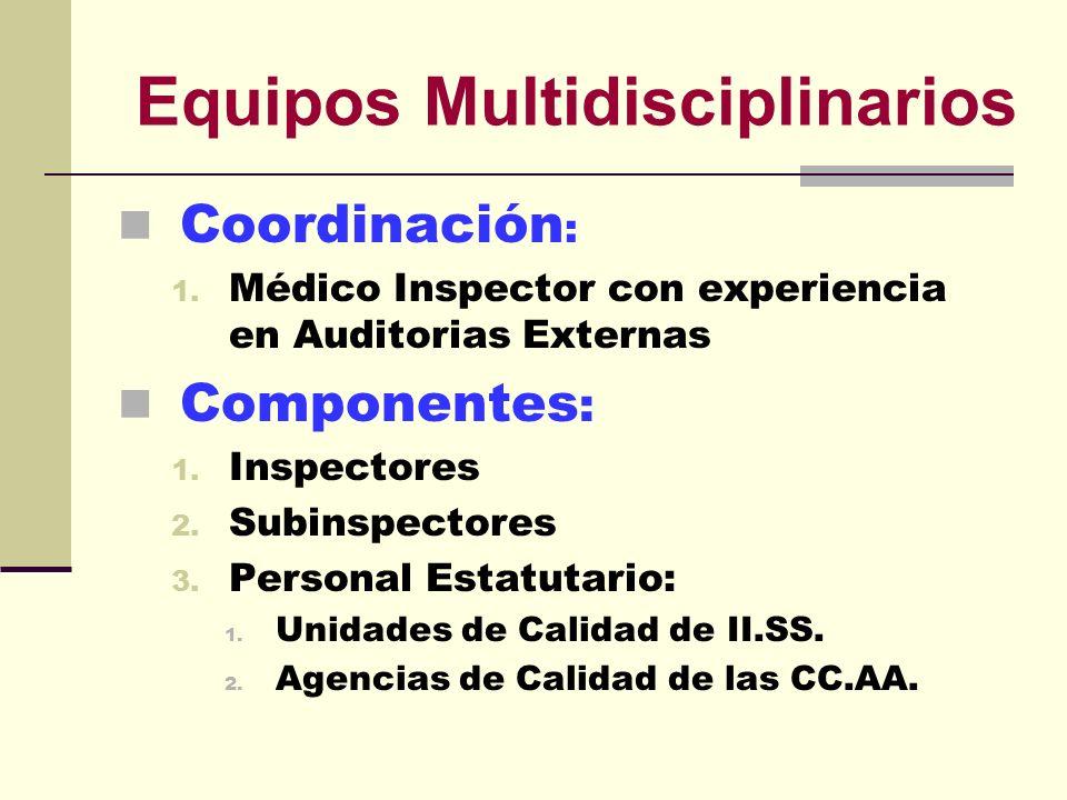 Equipos Multidisciplinarios Coordinación : 1. Médico Inspector con experiencia en Auditorias Externas Componentes : 1. Inspectores 2. Subinspectores 3