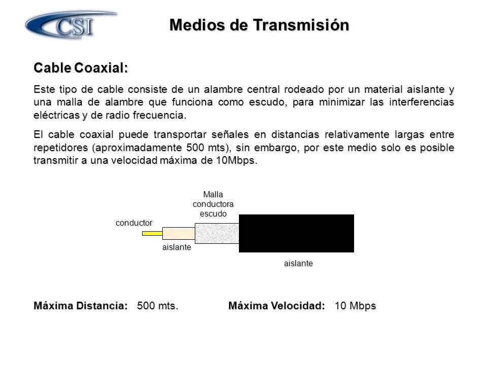 Medios de Transmisión Cable Coaxial: Este tipo de cable consiste de un alambre central rodeado por un material aislante y una malla de alambre que fun