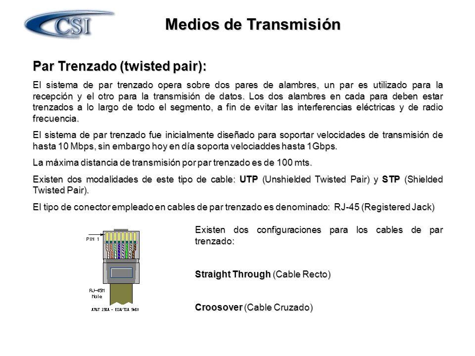 Medios de Transmisión Par Trenzado (twisted pair): El sistema de par trenzado opera sobre dos pares de alambres, un par es utilizado para la recepción