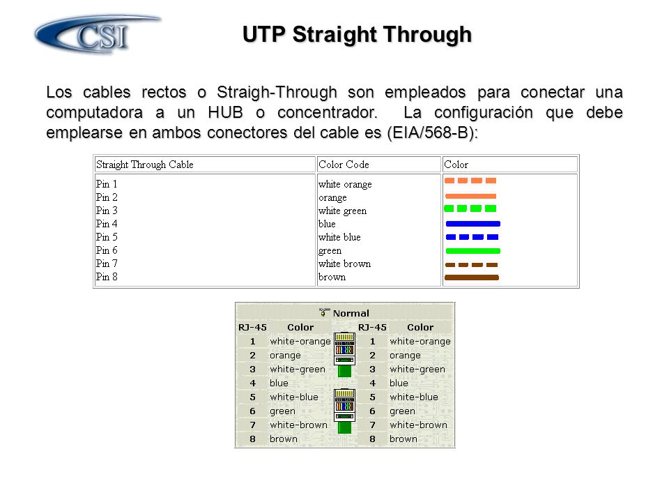 UTP Straight Through Los cables rectos o Straigh-Through son empleados para conectar una computadora a un HUB o concentrador. La configuración que deb