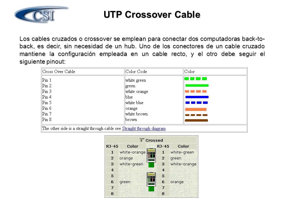 UTP Crossover Cable Los cables cruzados o crossover se emplean para conectar dos computadoras back-to- back, es decir, sin necesidad de un hub. Uno de