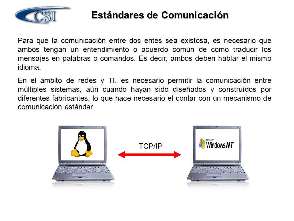 Estándares de Comunicación Para que la comunicación entre dos entes sea existosa, es necesario que ambos tengan un entendimiento o acuerdo común de co