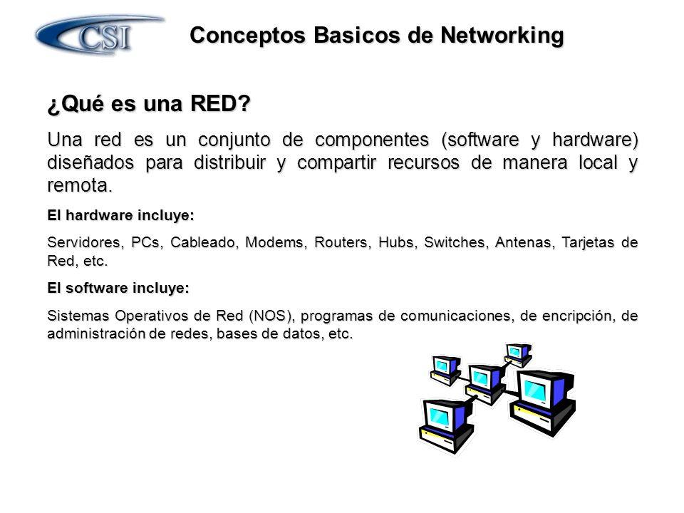 ¿Qué es una RED? Una red es un conjunto de componentes (software y hardware) diseñados para distribuir y compartir recursos de manera local y remota.