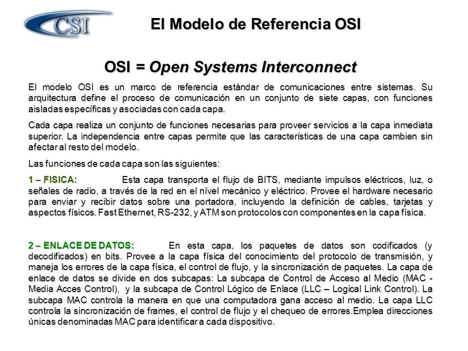 El Modelo de Referencia OSI OSI = Open Systems Interconnect El modelo OSI es un marco de referencia estándar de comunicaciones entre sistemas. Su arqu