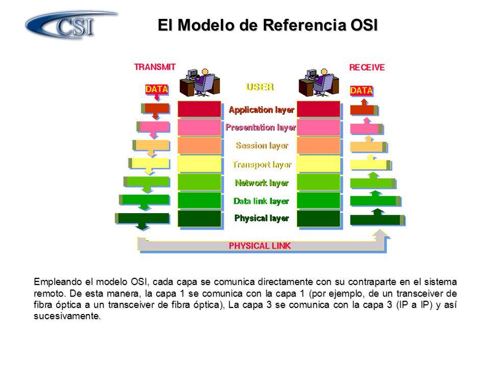 El Modelo de Referencia OSI Empleando el modelo OSI, cada capa se comunica directamente con su contraparte en el sistema remoto. De esta manera, la ca