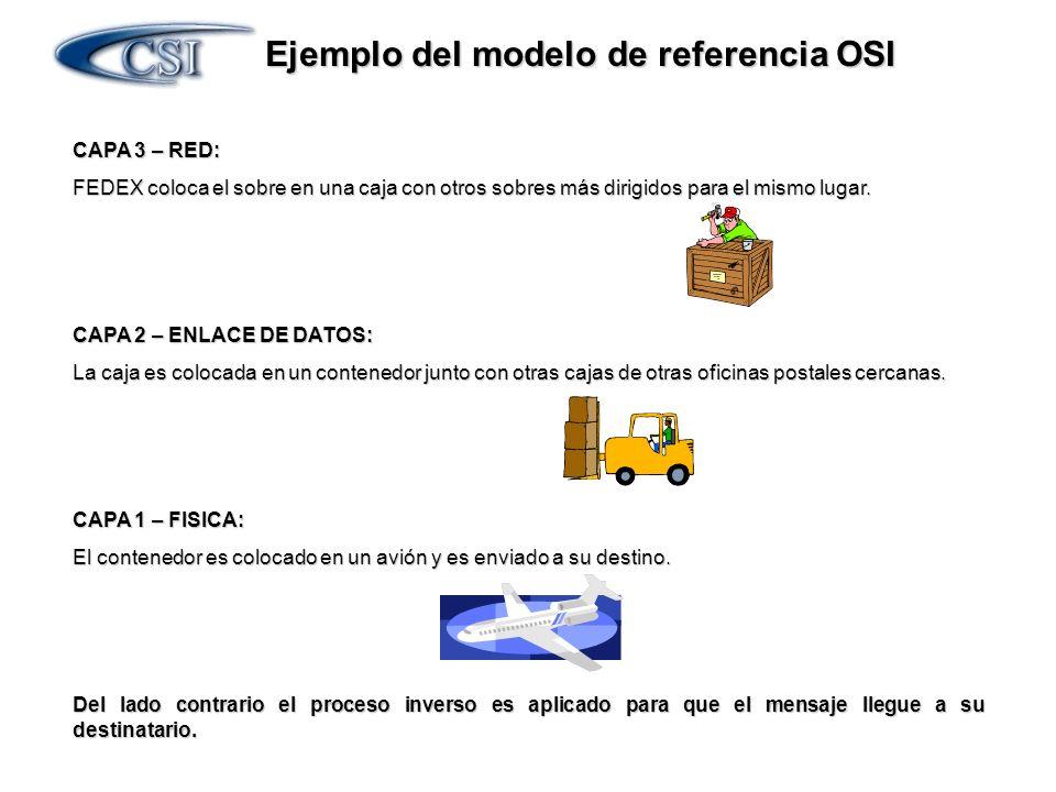 CAPA 3 – RED: FEDEX coloca el sobre en una caja con otros sobres más dirigidos para el mismo lugar. CAPA 2 – ENLACE DE DATOS: La caja es colocada en u