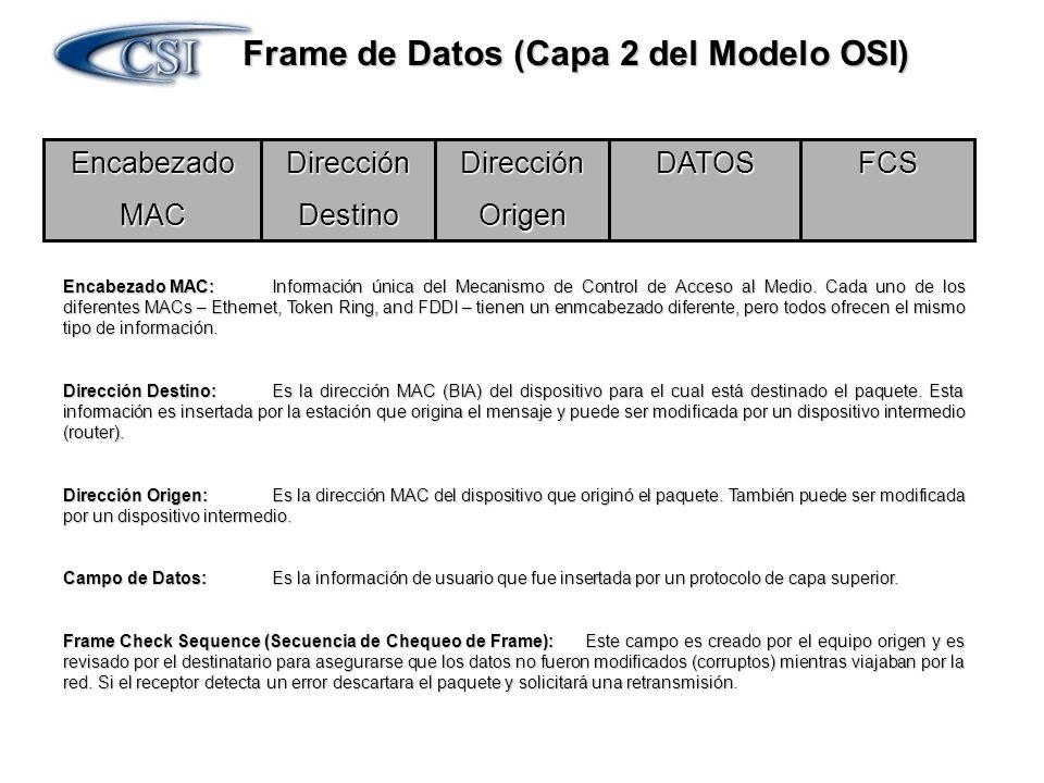 Frame de Datos (Capa 2 del Modelo OSI) EncabezadoMACDirecciónDestinoDirecciónOrigenDATOSFCS Encabezado MAC:Información única del Mecanismo de Control