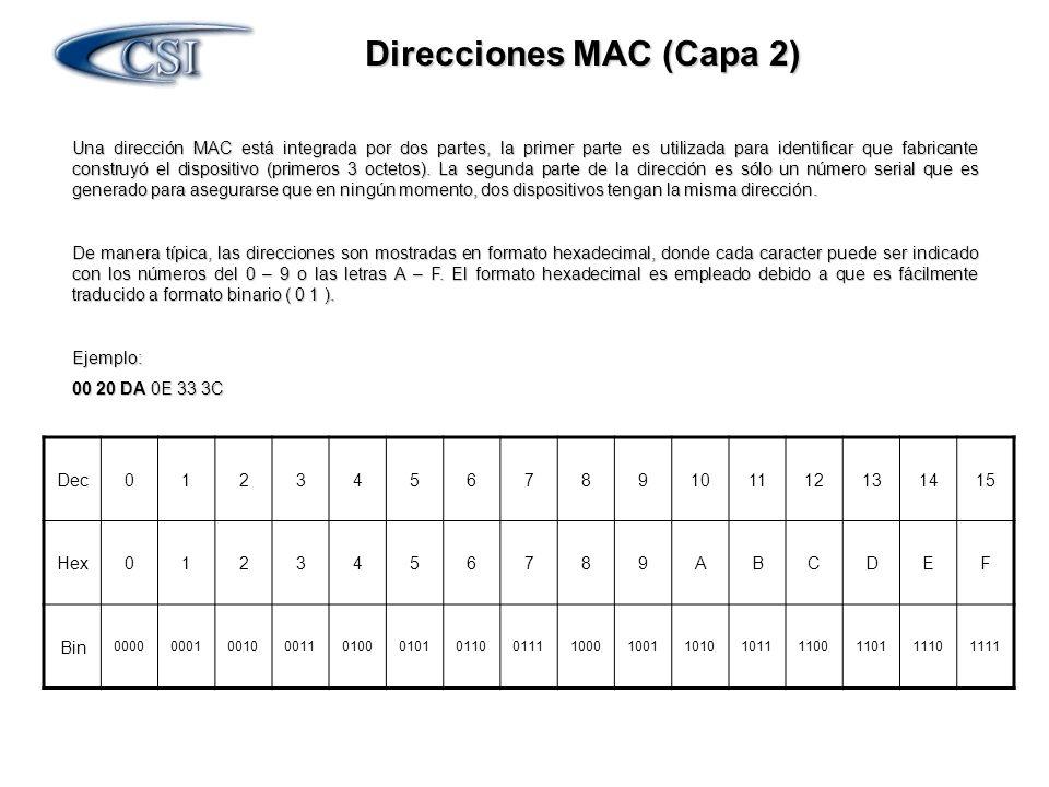 Direcciones MAC (Capa 2) Una dirección MAC está integrada por dos partes, la primer parte es utilizada para identificar que fabricante construyó el di