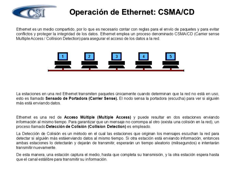 Operación de Ethernet: CSMA/CD Ethernet es un medio compartido, por lo que es necesario contar con reglas para el envío de paquetes y para evitar conf