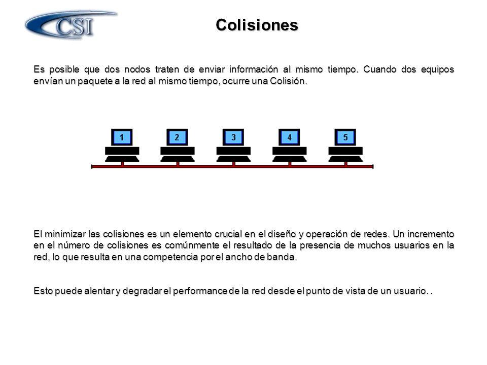 Colisiones Es posible que dos nodos traten de enviar información al mismo tiempo. Cuando dos equipos envían un paquete a la red al mismo tiempo, ocurr