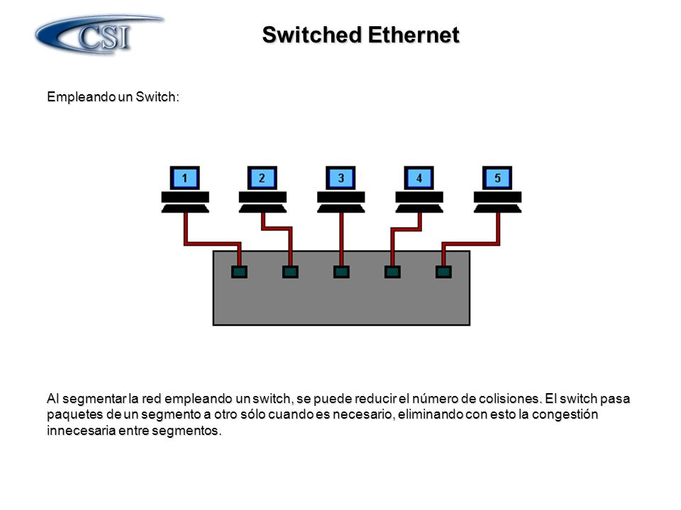 Switched Ethernet Empleando un Switch: Al segmentar la red empleando un switch, se puede reducir el número de colisiones. El switch pasa paquetes de u