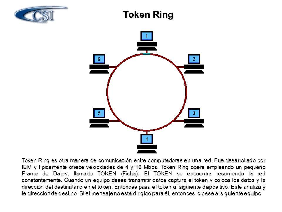 Token Ring Token Ring es otra manera de comunicación entre computadoras en una red. Fue desarrollado por IBM y tìpicamente ofrece velocidades de 4 y 1