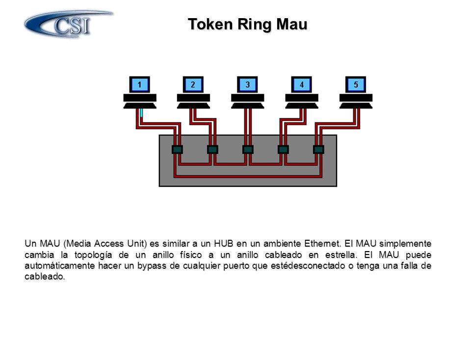 Token Ring Mau Un MAU (Media Access Unit) es similar a un HUB en un ambiente Ethernet. El MAU simplemente cambia la topología de un anillo físico a un