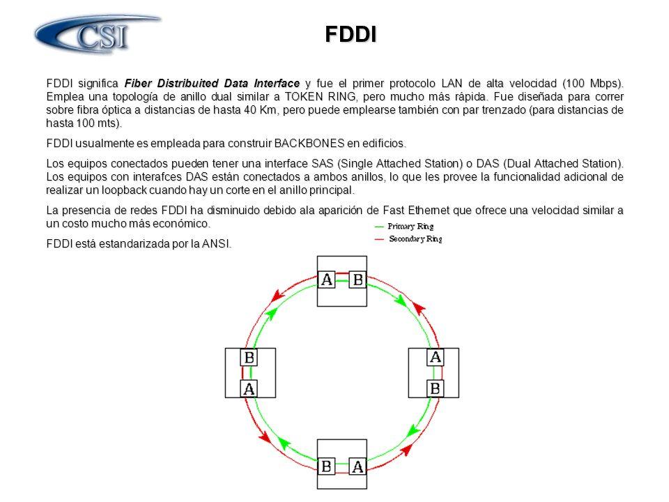 FDDI FDDI significa Fiber Distribuited Data Interface y fue el primer protocolo LAN de alta velocidad (100 Mbps). Emplea una topología de anillo dual