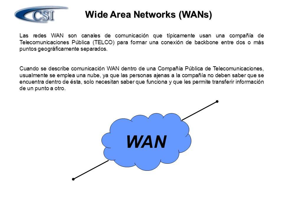 Wide Area Networks (WANs) Las redes WAN son canales de comunicación que típicamente usan una compañía de Telecomunicaciones Pública (TELCO) para forma