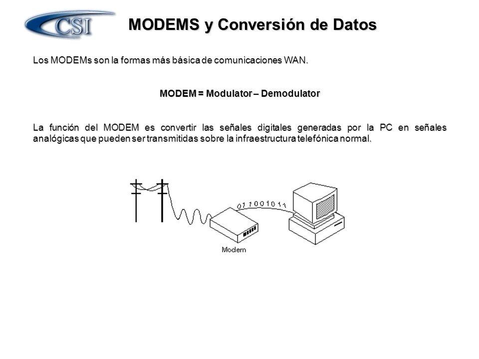 MODEMS y Conversión de Datos Los MODEMs son la formas más básica de comunicaciones WAN. MODEM = Modulator – Demodulator La función del MODEM es conver