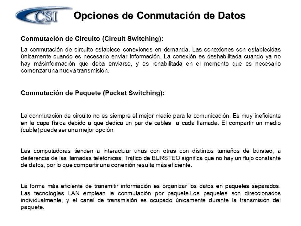Opciones de Conmutación de Datos Conmutación de Circuito (Circuit Switching): La conmutación de circuito establece conexiones en demanda. Las conexion