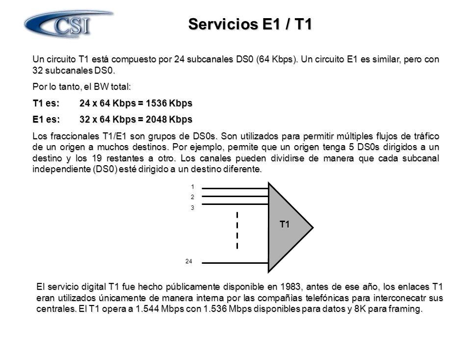 Servicios E1 / T1 Un circuito T1 está compuesto por 24 subcanales DS0 (64 Kbps). Un circuito E1 es similar, pero con 32 subcanales DS0. Por lo tanto,