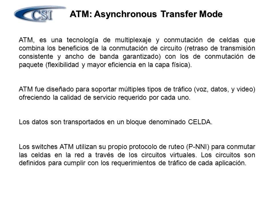 ATM: Asynchronous Transfer Mode ATM, es una tecnología de multiplexaje y conmutación de celdas que combina los beneficios de la conmutación de circuit