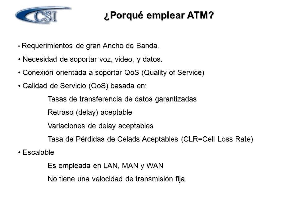 ¿Porqué emplear ATM? Requerimientos de gran Ancho de Banda. Requerimientos de gran Ancho de Banda. Necesidad de soportar voz, video, y datos. Necesida