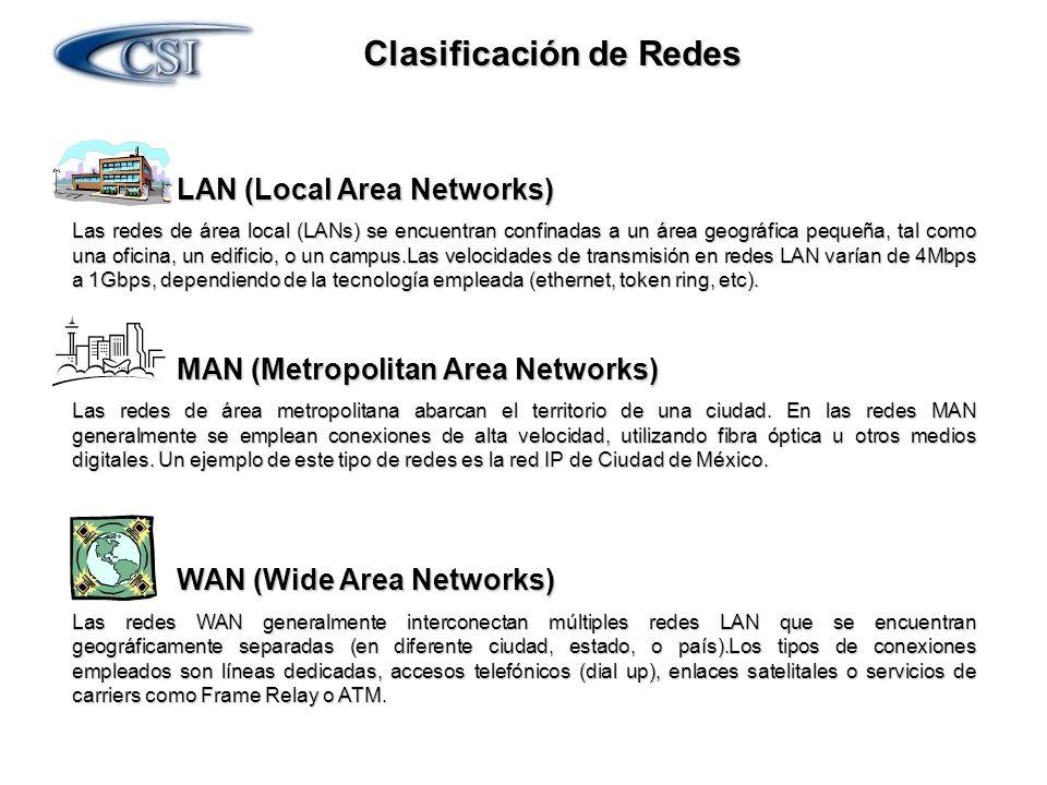 Clasificación de Redes LAN (Local Area Networks) Las redes de área local (LANs) se encuentran confinadas a un área geográfica pequeña, tal como una of