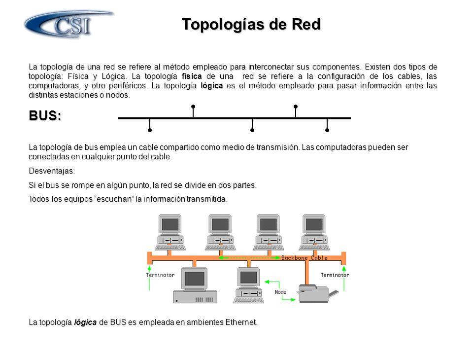 Estrella: La topología de estrella cuenta con un punto central o concentrador (Hub) al cual se conectan todas las terminales o computadoras.