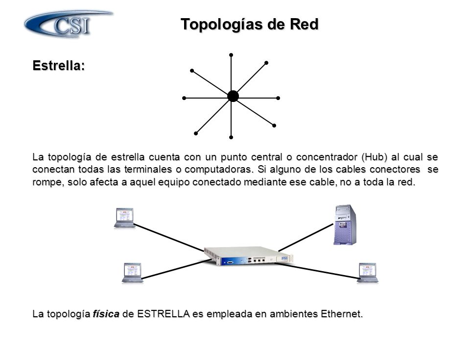 Estrella: La topología de estrella cuenta con un punto central o concentrador (Hub) al cual se conectan todas las terminales o computadoras. Si alguno